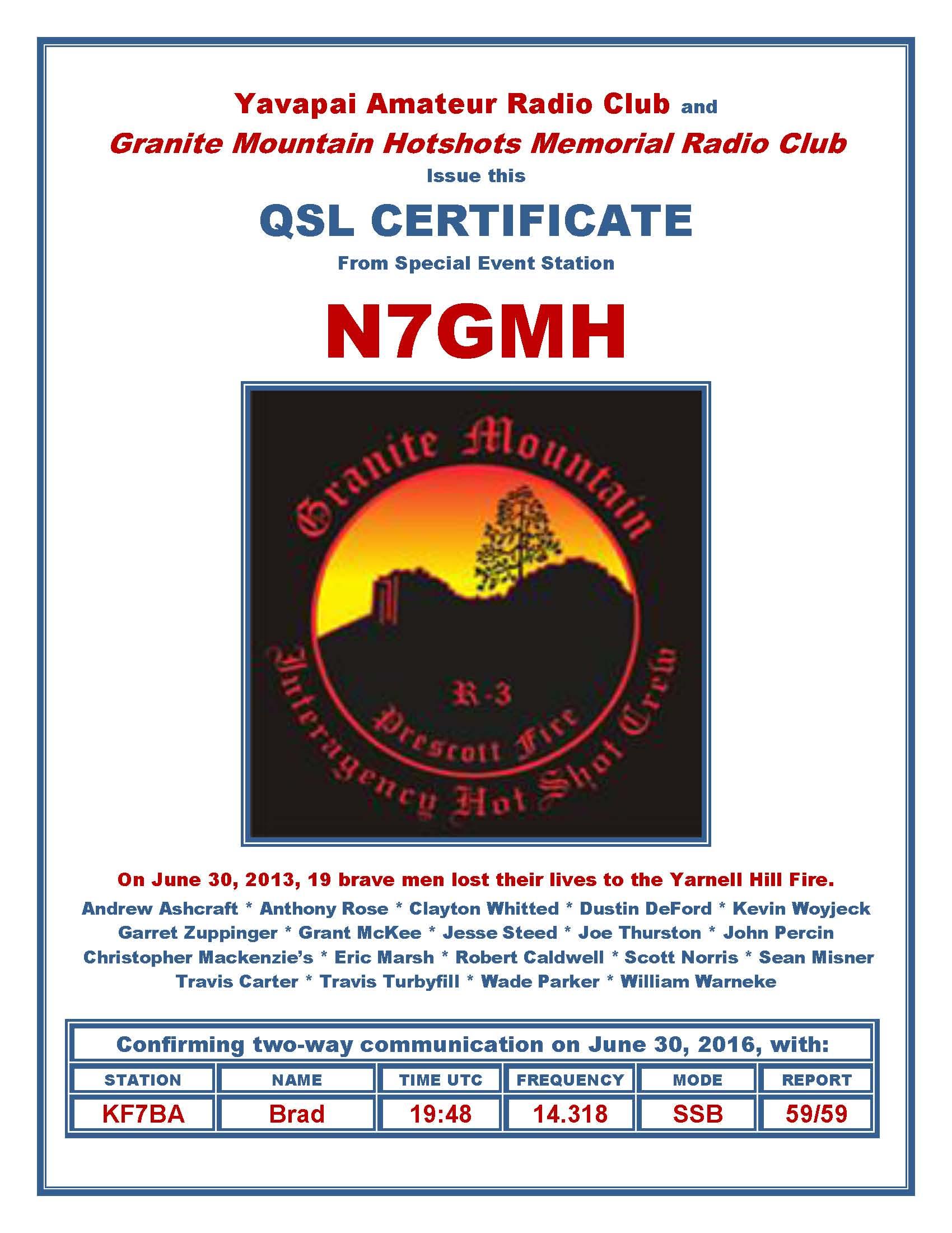 GMH QSL Certificate 2016
